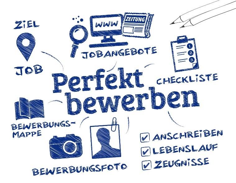 Buscar trabajo en Alemania II – Carta de presentación / Bewerbungsschreiben
